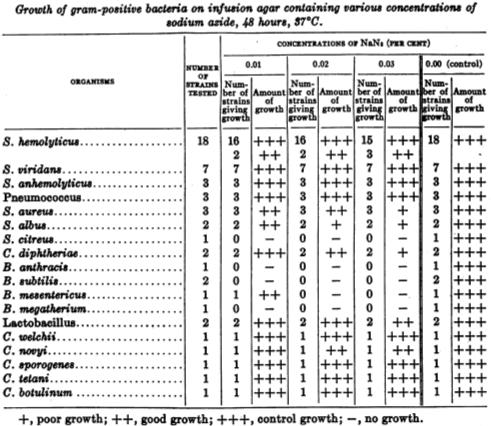 Срок годности/правила хранения антител Figure 2