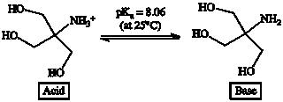 Выделение и очистка белков Рисунок 1