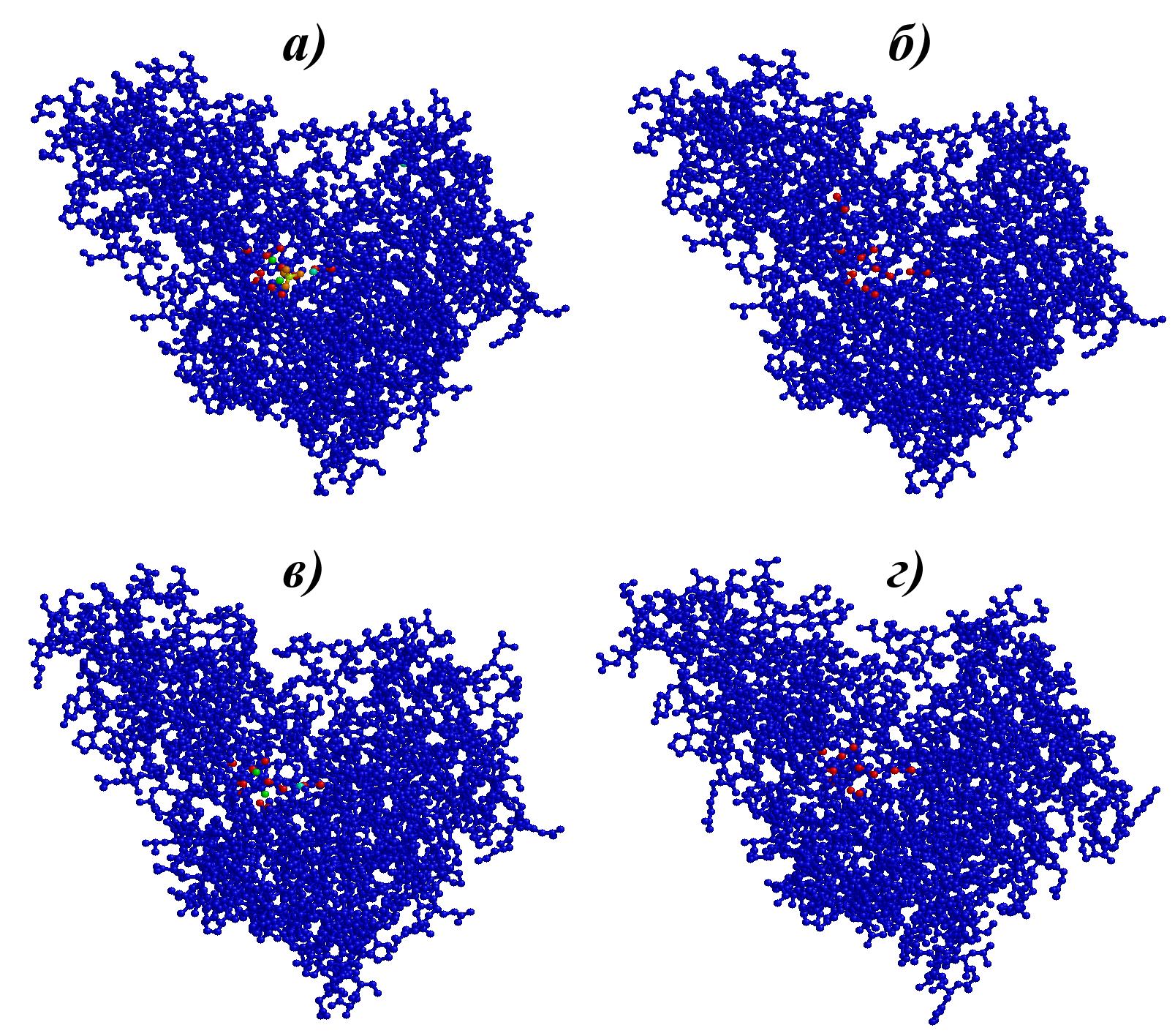 Влияние ионов марганца (II) на активность щелочной фосфатазы в сыворотке крови человека Рисунок 1